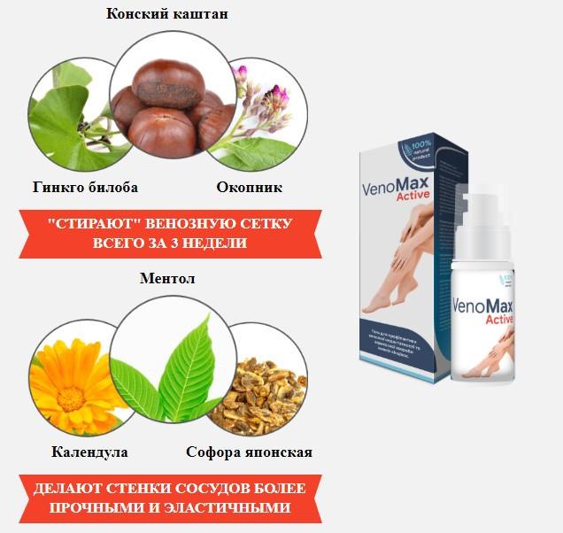 состав геля Venomax Active