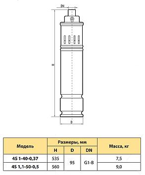 Скважинный насос Rudes 4S 1-40-0,37 глубинный насос напор 90м, 430 Вт, кабель 10м, фото 2