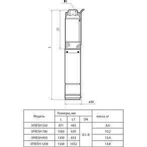Скважинный насос Rudes 3FRESH 1200 + кабель 50 м глубинный насос напор 125м, мощность 1150Вт, фото 2