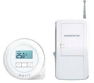 Комнатный регулятор температуры Euroster Q1TXRX