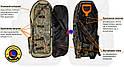 СУПЕРКОМПЛЕКТ! Рюкзак для металлоискателя «ЛЕС» Oxford 600d + Fiskars Solid 131417 + чехол на лопату, фото 3