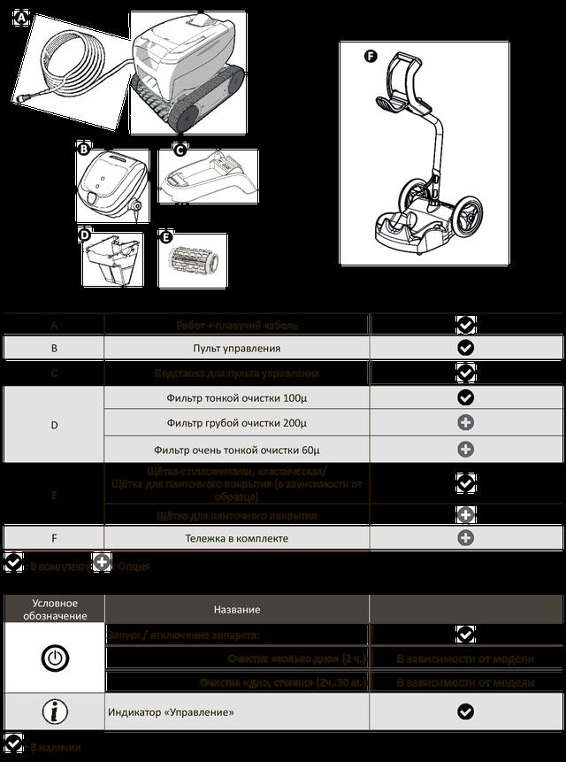 описание роботизированных пылесосов Zodiac серии Tornax