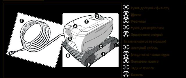 Основные детали роботов Tornax