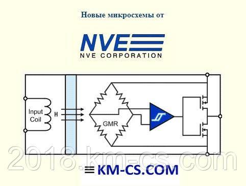 Изоляторы NVE с высокой помехоустойчивостью к синфазным помехам IL6xxCMTI