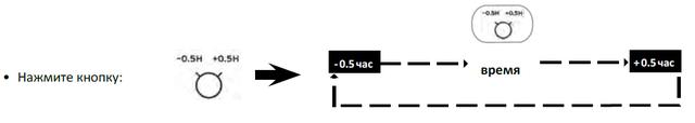регулировка времени очистки Zodiac CyclonX RC 4400