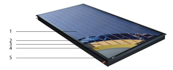 Схема солнечной установки Roda
