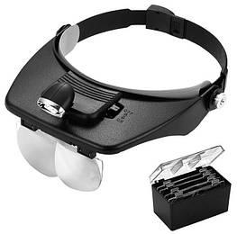 Очки Налобная бинокулярная лупа MG81001-A