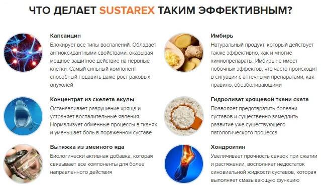 состав Сустарекса
