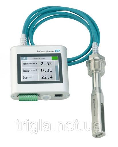Teqwave I - устройство ввода для измерения концентрации