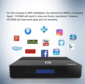 ⫸SmartTV A95X F2 СмартТВ Приставка Андроїд Android Box x96 max h96 tx3, фото 2