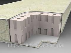 Матрас Экзотика 1 (1,60 м.) (ассортимент размеров)