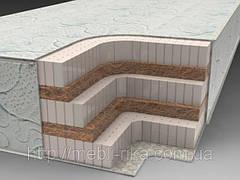 Матрас Элегант 2 (1,60 м.) (ассортимент размеров)