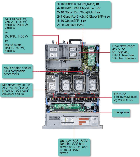 Сервер Dell PE R7425 (210-R7425-7301), фото 5