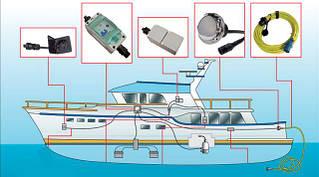 Электрооборудование для яхт