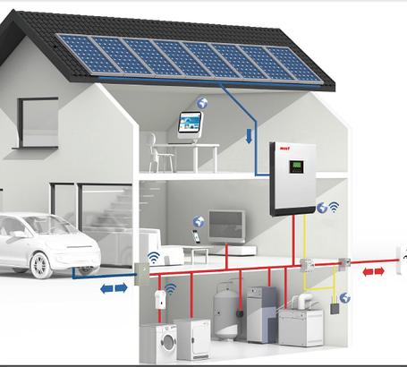 5кВт Автономна сонячна електростанція з автономним інвертором 5kW з АКБ 48V резерв 4 кВт, фото 2