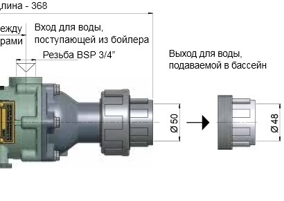 Габаритные размеры Bowman EC080–5113–1S Stainless Steel (25 кВт)