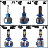 Комплект LED ламп для авто Ближний/Дальний TurboLED T1 H11, светодиодные лампы в авто, передний свет, фото 7