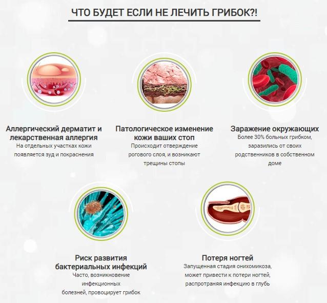 миколок и виды грибковых проблем