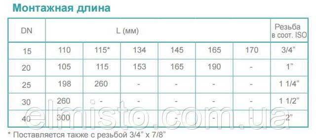 Монтажная длина водосчетчика Sensus iPERL