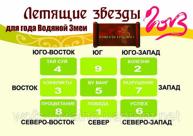 ГОД ВОДЯНОЙ ЗМЕИ 2013