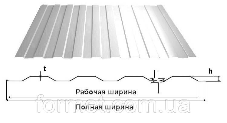 Профнастил  8  0,45*1205/1160*1,5м цинк Украина