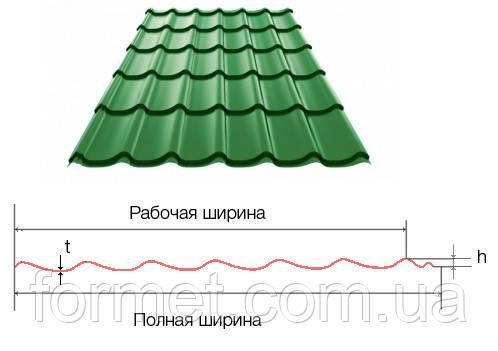 Металлочерепица 0,45*1200/1120*2250 матовая полимер (зеленый) Украина
