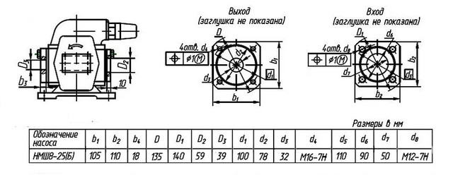 Таблица размеров НМШ 8-25-6,3/2,5