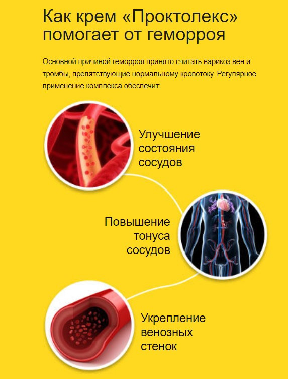 Крем-мазь Проктолекс