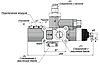 Гідророзподільник з пневмокеруванням для TIR KZL IZAM 140л/хв, фото 2