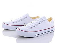 Спортивная обувь Подростковые кеды 2020 оптом от CBT T(37-40)