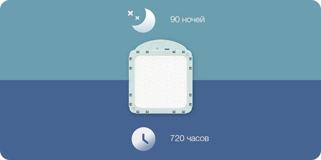 Умный отпугиватель комаров (фумигатор) Xiaomi Mijia Mosquito Repellent Smart Version WX08ZM Белый