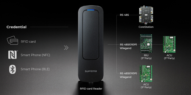 контроль доступа NFC, BLE Xpass D2