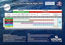Набор удобрений VitaLink Hydro MAX Bloom HW 1L A&B  для  жесткой воды, фото 2