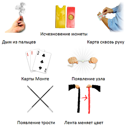"Набор фокусов ""Юний Чарівник"" зеленый, фото 2"