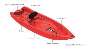 Каяк 2-местный SF-2002 Red sit-on-top знаменитого бренда SeaFlo