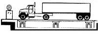Весы автомобильные стационарные, фото 1
