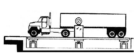 Весы автомобильные стационарные РС-30Ц13
