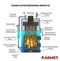 АРМЕТ парогенераторы 400 кг пара/ч 250 кВт, фото 3