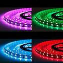 Цветная светодиодная лед лента с влагозащитой + контроллер + адаптер + пульт RGB 5м полный комплект, фото 6