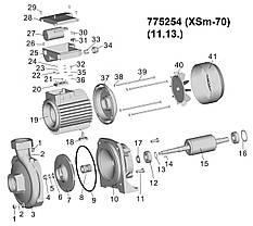 Насос центробежный 1.5кВт Hmax 30м Qmax 440л/мин LEO (775254), фото 2