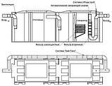 Сепаратор нефтепродуктов с отстойником и байпасом ФСНОБ 3/15 ( производительность 15 л/с), фото 2