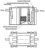 Сепаратор нефтепродуктов с отстойником и байпасом ФСНОБ 3/15 ( производительность 15 л/с), фото 4