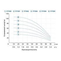 Насос центробежный скважинный 1.1кВт H 93(69)м Q 90(60)л/мин Ø80мм AQUATICA (DONGYIN) (777094), фото 3