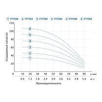 Насос центробежный скважинный 0.37кВт H 35(26)м Q 90(60)л/мин Ø80мм (кабель 20м) AQUATICA (DONGYIN) (777390), фото 3