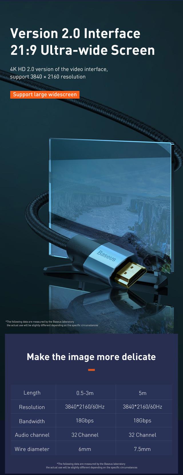 HDMI кабель Baseus CAKSX с поддержкой FullHD/4K video resolution 0.5м / 1м / 2м / 3м / 5м