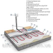 Нагревательный мат  Ensto  5 м², 800 Вт, ThinMat, фото 2
