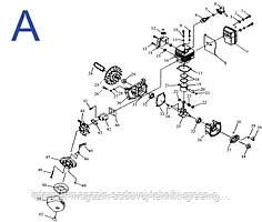 Запчасти для воздуходувки бензиновой Sadko BLV-260