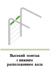 Тип монтажа ворот 2