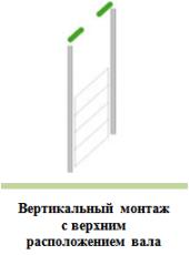 Тип монтажа ворот 3