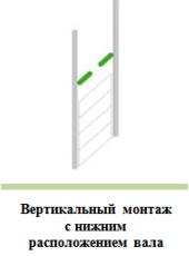Тип монтажа ворот 4